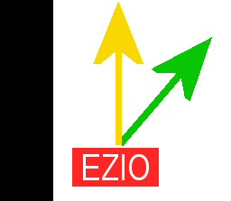 Green is where the player's input is telling Ezio to go.  Yellow is where Ezio is actually going.  The player is unaware that they're giving bad directions because Ezio is moving as desired.