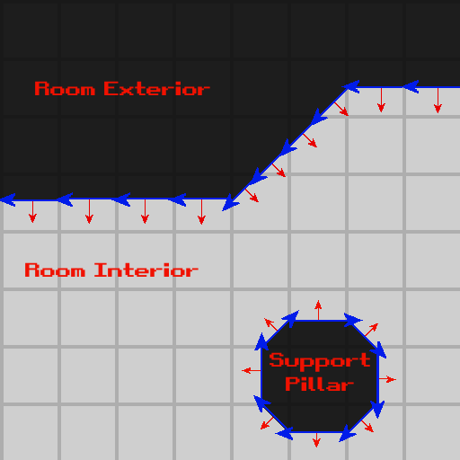 The red arrows point directly away from the walls. They're called surface normals. They're useful in helping me shape the walls, but they're also required for properly rendering and lighting the walls.