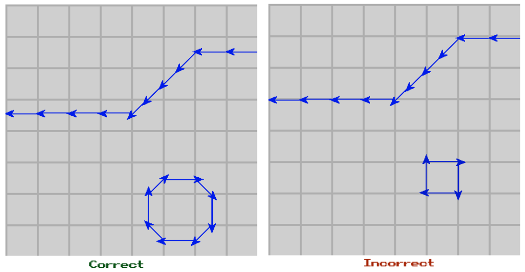 Marching squares should divide grid squares through the center.