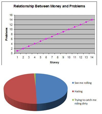 chart_dirty.jpg
