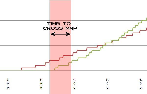 chart_sc2.jpg