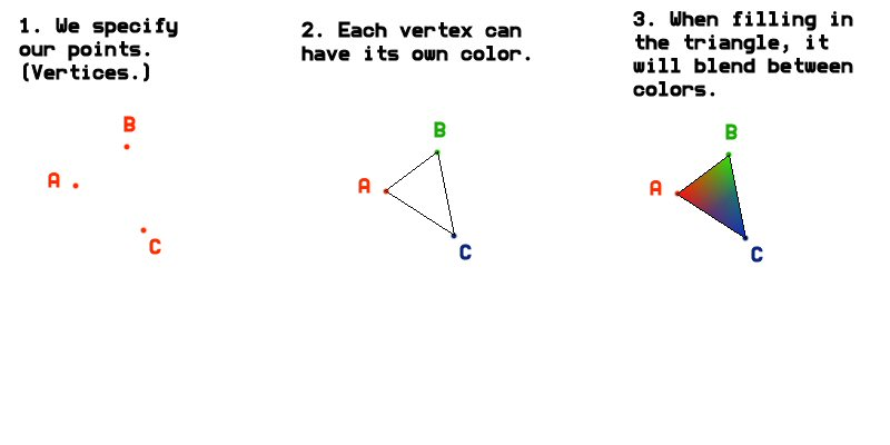 Here is how to meet the public's insatiable demand for red/green/blue triangles. You're welcome.