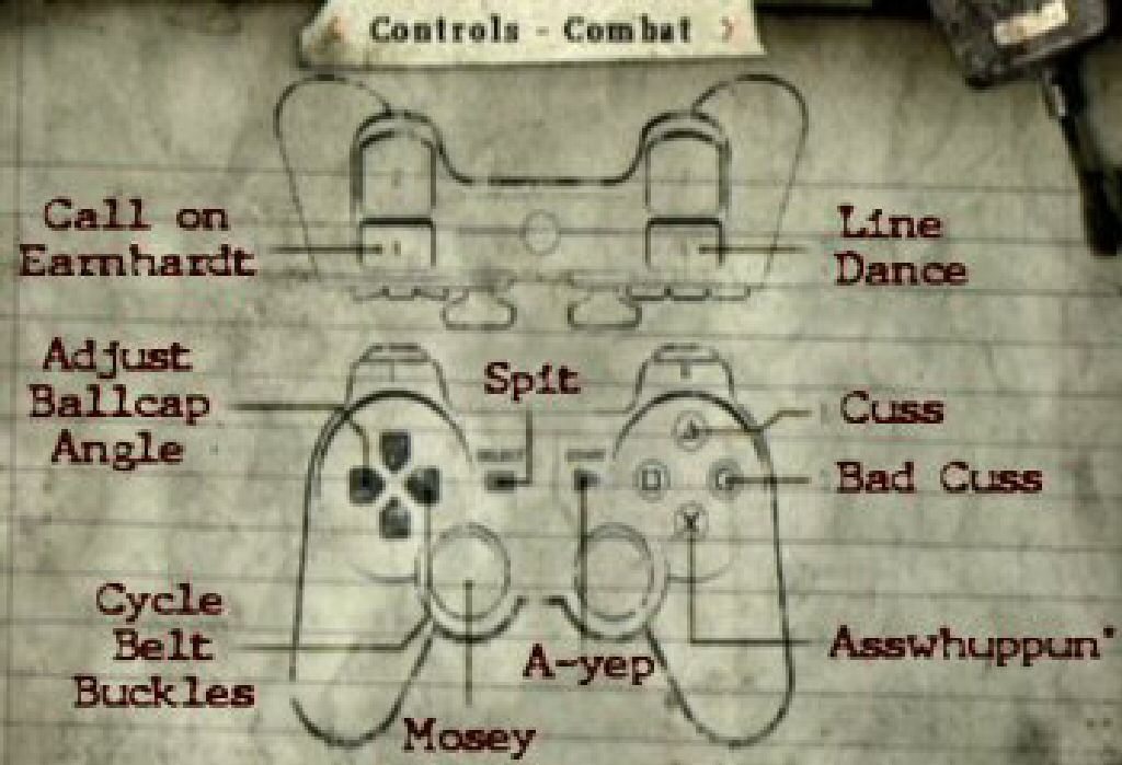 Do consult the controls before you begin playing.