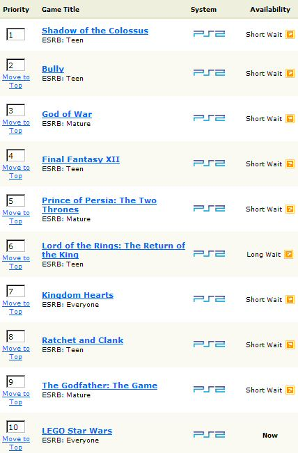 Gamefly doesn't have enough games.