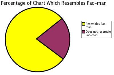pac-chart.jpg