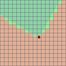 Objects inside of the green regions will be drawn.  Everything else will be ignored.