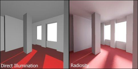 On the left is the simple brute-force lighting system like we've been using. (Except today programmers would fuzz the shadow edges a bit.) On the right is the more nuanced system that takes the environment into account.